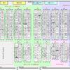 京都合同イベントのサークル名入り配置図
