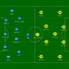 【マッチレビュー】20-21 ラ・リーガ第17節 ウエスカ対バルセロナ