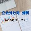 【立会外分売分析】4334 ユークス