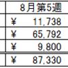 ぷーにーまんの週次収入報告~8月第5週 ~