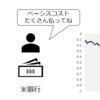 スワップの基礎(4)通貨スワップとベーシス・スワップ。(ヘッジコスト)=(金利差)+(ベーシス)である。