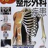 整形外科がわからないなら、コレを読め!!!