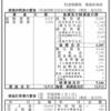 株式会社東ハト 第19期決算公告