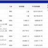 日本賃貸住宅投資法人を購入