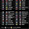 乃木坂46 サイリュームカラー