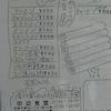 ラーメン:田辺食堂(柏崎市_その2)