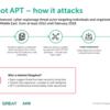 The Slingshot APT FAQ