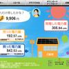 2016年(H28年) 太陽光発電 ソーラーフロンティアCIS 4.59kW 12月度実績