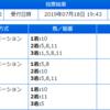 【2019年万馬券24本目】226.9倍×200円的中!!!