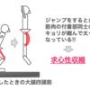 ランナー必見!!  ランニング大好き理学療法士が教える 必ずマラソンが速くなる筋力トレーニング【理論編 】