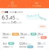 2017/10/13 糖質制限ダイエット32日目