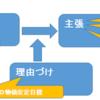 黒田日銀の金融政策決定会合の動向と総括の可能性について