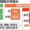 罰則付き残業規制 実現したが… 「過労死ライン」容認 - 東京新聞(2018年6月30日)