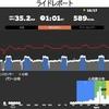 Zwift - Recovery と MTBにGarmin用マウント取付からのフルクラム スピード40C諸々チェック