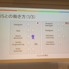 「SmartNews Recruiting Day in Tokyo」参加してきた