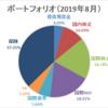 【資産運用】ポートフォリオ更新(2019年8月末時点)