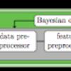 Pythonでデータ分析:Auto-sklearnについてのメモ