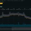 EVE Online 今月のマーケット[2021/02]