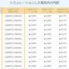 新電力比較サイトへの批判 power-hikaku.info では新電力の比較などできない