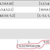 11 個のキーワードで学ぶ統計学入門 6 / 相関 (correlation)