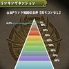 【パズドラ】山本Pランク1000記念杯【落ちコンなし】目指せ上位5%!