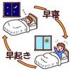 『早起きは三文の徳』三文がどれぐらいの価値かはいまいちピンとこないけど確かに得だとは思う