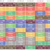 今月の各アセットクラス毎のリターン一覧:今月は国内株式がリターンTOPです