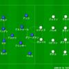 【マッチレビュー】19-20 ラ・リーガ第4節 バルセロナ対バレンシア