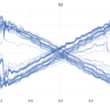 tidymodelsとDALEXによるtidyで解釈可能な機械学習