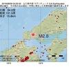 2016年08月09日 03時20分 山口県中部でM2.8の地震