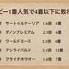 【日本ダービー2020】人気から考える-1番人気は支持が高い方が危険