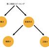 第二言語習得研究に基づく英語スピーキングの練習方法 独学で上達する勉強方法を丁寧に解説