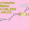 日本時間11月11日午後7時11分よりタイムライン修正世界同時瞑想あります!