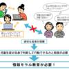 実語教に学ぶモラル教育のあり方