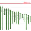 2020ヴィクトリアマイルG1 全馬指数・追い切り分析