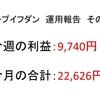 2018年8月第3周目(8/13~8/17)の運用利益報告 第8回【ループイフダン不労所得】