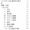 読書尚友 pro - 開発中の機能(2) 目次・検索・しおり