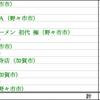 2020年5月のまとめ〜16杯〜