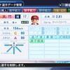 大竹寛 (2009) 【パワプロ2018】