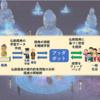 【雑想】仏教教典ナビゲーター?