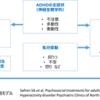 成人期ADHDの理解と対応