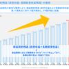 アズームが大幅高(+8.9%)し、今日購入した日本リビング保証もストップ高