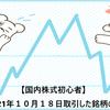 【国内株式初心者】2021年10月18日取引した銘柄の記録