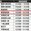 京都マラソン2019.2.17交通規制