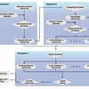 somaticやmixed tumorのSNPsやSVをシミュレートする Pysim-sv