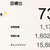 10月の睦沢町上市場1号発電所における総発電量は1,178kWh(目標比73%)でした!