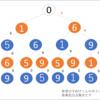 【AtCoder】ゲーム
