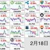 2月18日のひとり言(仮想通貨・投資)