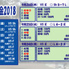 9月27日・木曜日 【モンスター大辞典20:リカント】