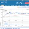 株式分割の検証④
